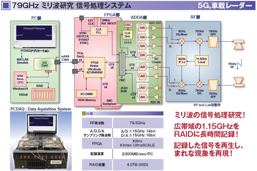 MW_system